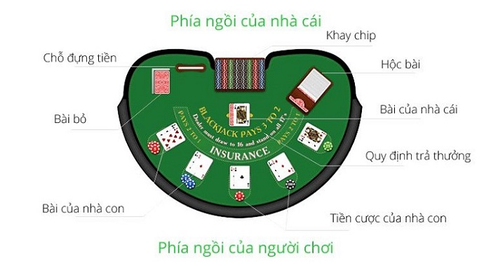 luat choi blackjack